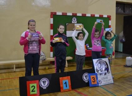 Pobednici u D kategoriji