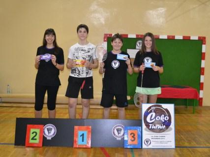 Pobednici u A kategoriji