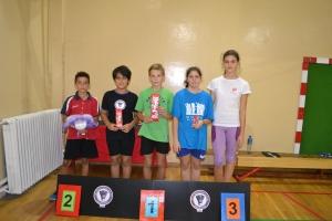 Pobednici C kategorija