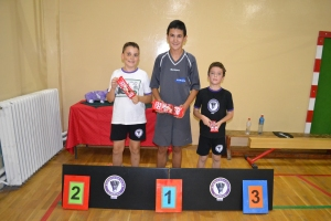 Pobednici B kategorija